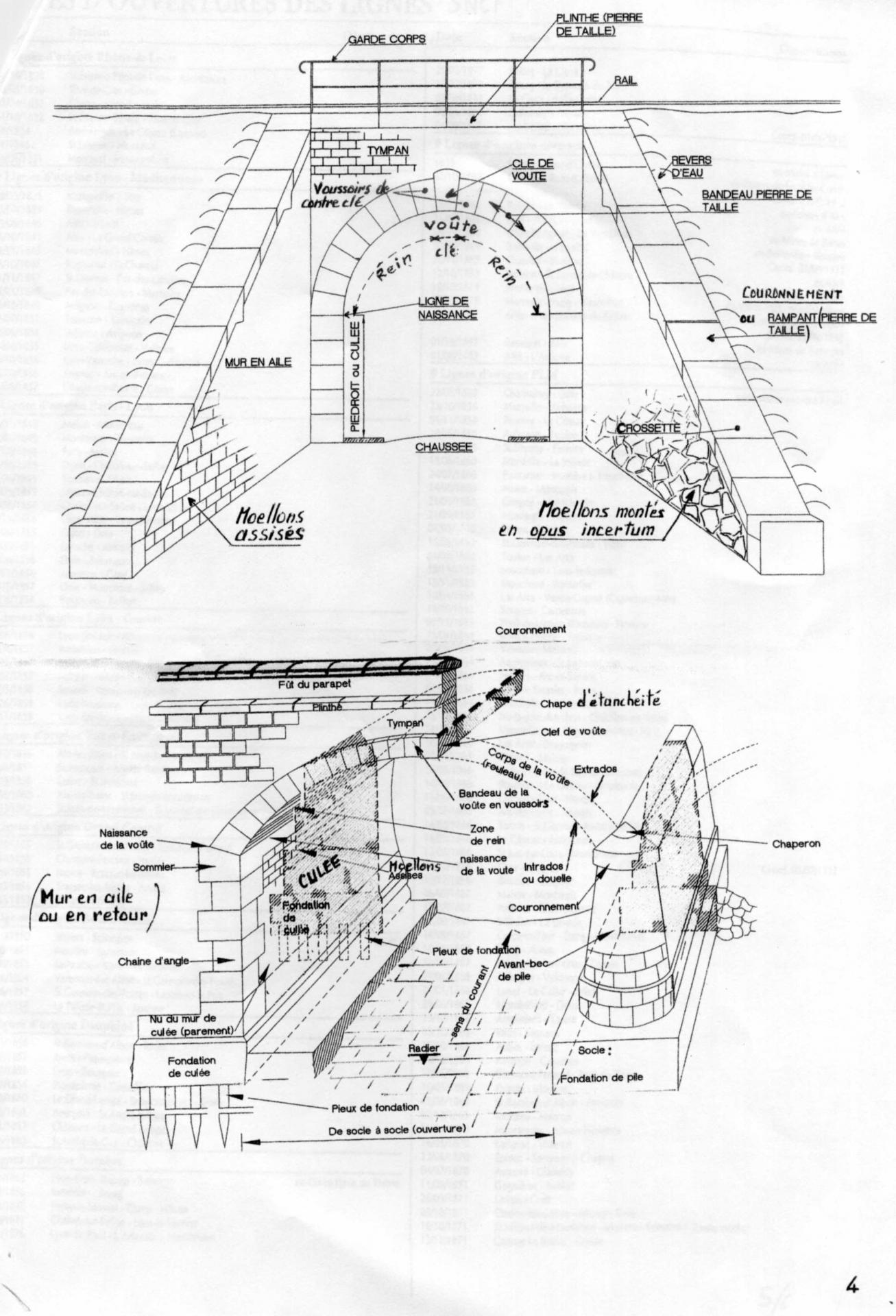 Pont chemin de fer teyssonne 004